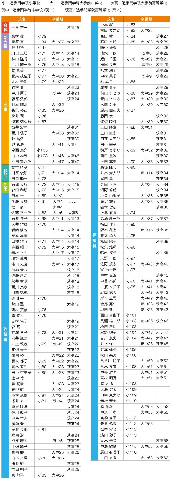 2017_2019_hyougin